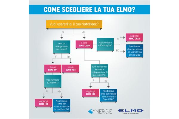 ELMO L12iD_2